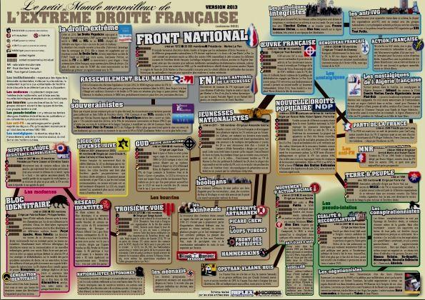 schema-extreme-droite-version-2013